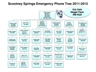 Scootney Springs Emergency Phone Tree 2011-2012