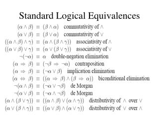 Standard Logical Equivalences