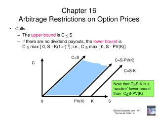 Chapter 16 Arbitrage Restrictions on Option Prices
