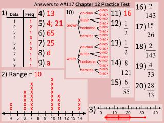 Answers to A#117  Chapter 12 Practice Test