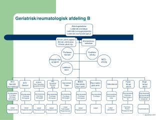 Geriatrisk/reumatologisk afdeling B