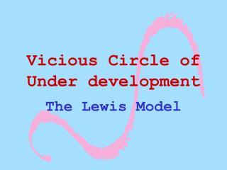 Vicious Circle of Under development