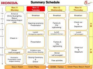 Summary Schedule