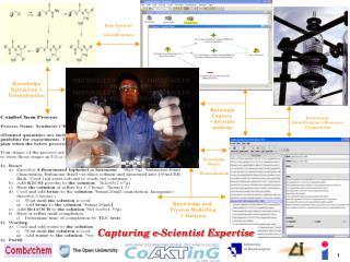 Knowledge Extraction + Formulisation
