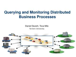 Querying and Monitoring Distributed Business Processes