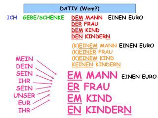 DATIV (Wem?)