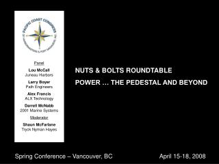 Spring Conference – Vancouver, BC		        April 15-18, 2008