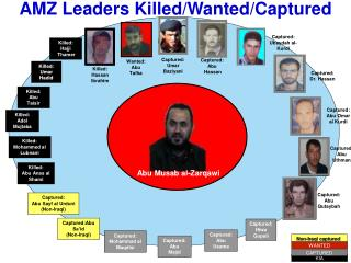 Killed: Abu Anas al Shami