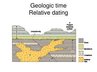 Geologic time Relative dating
