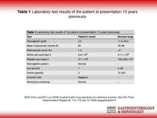 Table 1 Laboratory test results of the patient at presentation 13 years previously