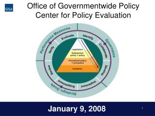 Office of Governmentwide Policy Center for Policy Evaluation