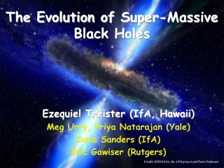 The Evolution of Super-Massive Black Holes