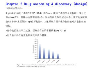 Chapter 2 Drug screening & discovery (design)