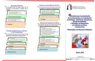 1.- Recibo (Original). 2.-  Solvencia Laboral (Copia Fiel de la Original Certificada).