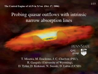 Probing quasar outflows with intrinsic narrow absorption lines