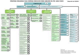Załącznik  do Uchwały Nr  XXXI/513/2013  Sejmiku Województwa Lubelskiego  z dnia 25 marca 2013 r.