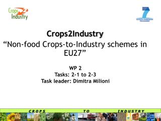 WP 2 Tasks: 2-1 to 2-3 Task leader: Dimitra Milioni