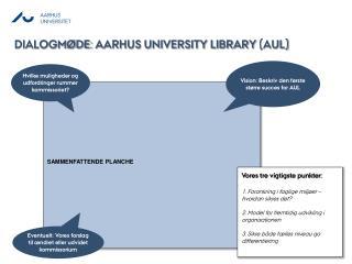 Dialogmøde:  Aarhus university Library  (AUL)