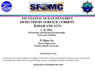 4-D COASTAL OCEAN DYNAMICS  DETECTED BY SURFACE CURRENT  RADAR AND AUVs