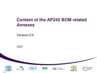 Content of the AP242 BOM related Annexes