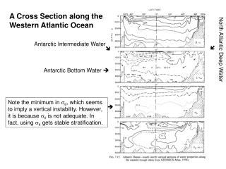 A Cross Section along the Western Atlantic Ocean
