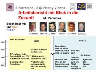 Elektronics - 2 @ Hephy Vienna