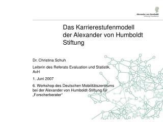 Das Karrierestufenmodell  der Alexander von Humboldt Stiftung
