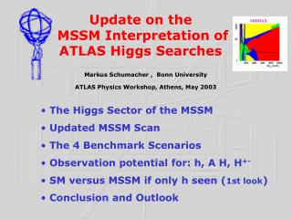Update on the  MSSM Interpretation of  ATLAS Higgs Searches