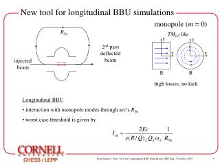 New tool for longitudinal BBU simulations