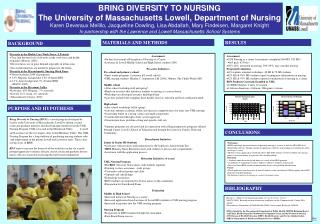 BRING DIVERSITY TO NURSING  The University of Massachusetts Lowell, Department of Nursing
