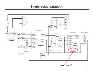 Single-cycle datapath