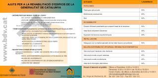 AJUTS PER A LA REHABILITACIÓ D'EDIFICIS DE LA GENERALITAT DE CATALUNYA