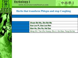 Herbs that transform Phlegm and stop Coughing