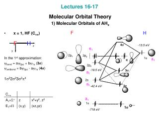 Lectures 16-17  Molecular Orbital Theory  1) Molecular Orbitals of AH x