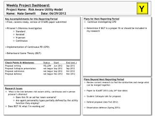 Weekly Project Dashboard: Project Name:  Risk Aware Utility Model