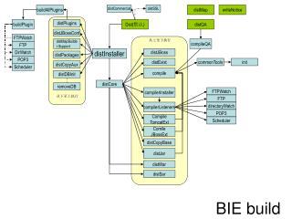 BIE build