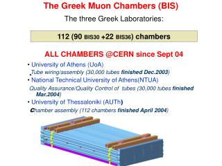 The Greek Muon Chambers (BIS)