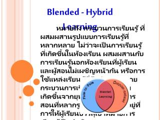 Blended - Hybrid Learning