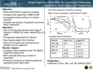 Single Impurity Electronics for Quantum Computing Hyperfine Stark Effect of P-Impurities