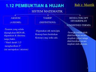 1.12 PEMBUKTIAN & HUJAH