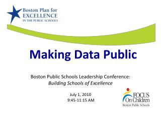 Making Data Public
