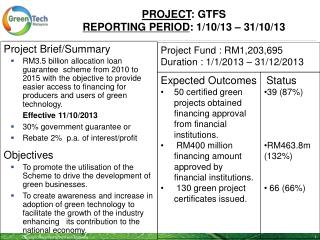 PROJECT :  GTFS Reporting period :  1/10/13 – 31/10/13
