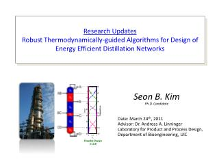 Seon B. Kim Ph.D. Candidate Date: March 24 th , 2011 Advisor: Dr. Andreas A. Linninger