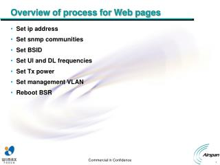 Overview of process for Web pages