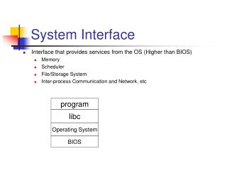 System Interface