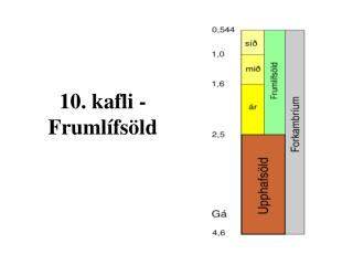 10. kafli - Fruml�fs�ld