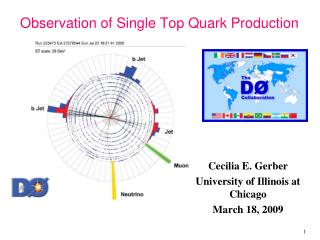 Observation of Single Top Quark Production