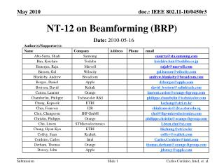 NT-12 on Beamforming (BRP)