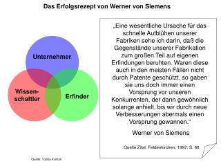 Das Erfolgsrezept von Werner von Siemens