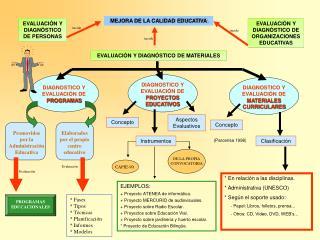 MEJORA DE LA CALIDAD EDUCATIVA